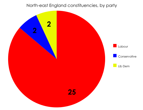 North-east England constituencies