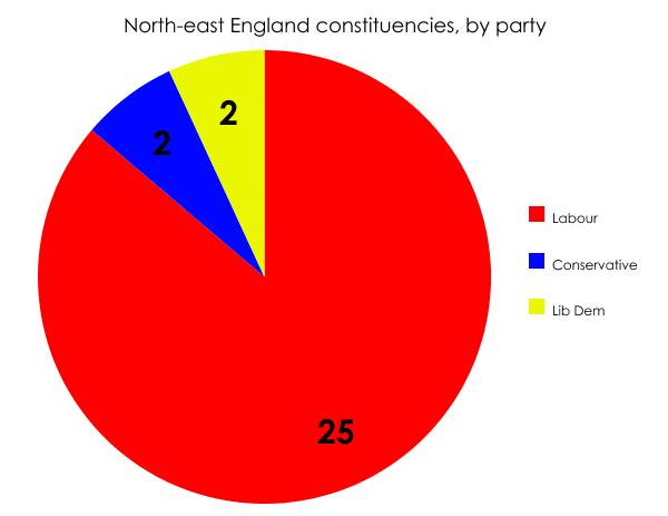 North-east England constituencies