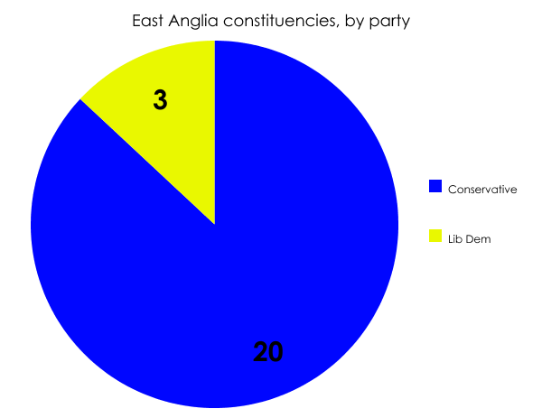 East Anglia constituencies