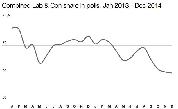 Poll shares 2