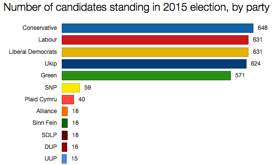 candidates1
