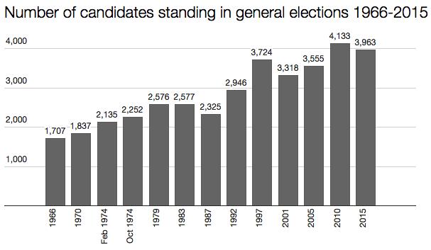 candidates2015